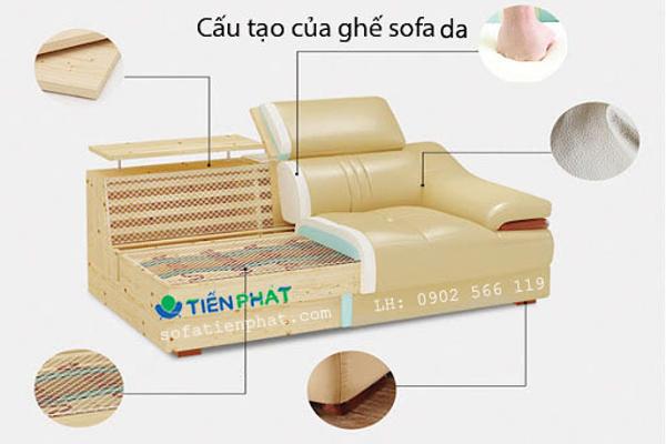 Cấu tạo của bộ ghế sofa da cao cấp
